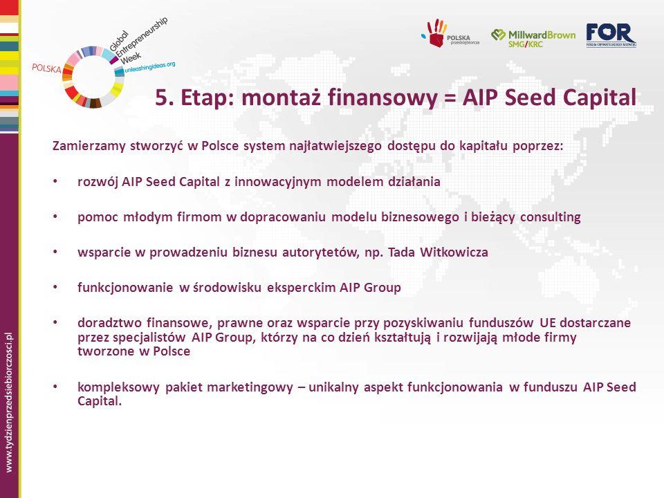 5. Etap: montaż finansowy = AIP Seed Capital Zamierzamy stworzyć w Polsce system najłatwiejszego dostępu do kapitału poprzez: rozwój AIP Seed Capital