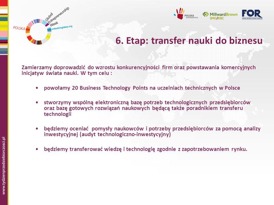 6. Etap: transfer nauki do biznesu Zamierzamy doprowadzić do wzrostu konkurencyjności firm oraz powstawania komercyjnych inicjatyw świata nauki. W tym