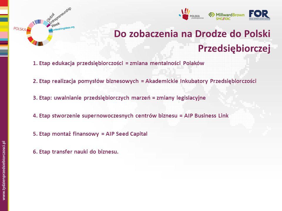 Do zobaczenia na Drodze do Polski Przedsiębiorczej 1. Etap edukacja przedsiębiorczości = zmiana mentalności Polaków 2. Etap realizacja pomysłów biznes