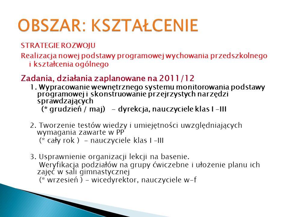 STRATEGIE ROZWOJU Realizacja nowej podstawy programowej wychowania przedszkolnego i kształcenia ogólnego Zadania, działania zaplanowane na 2011/12 1.