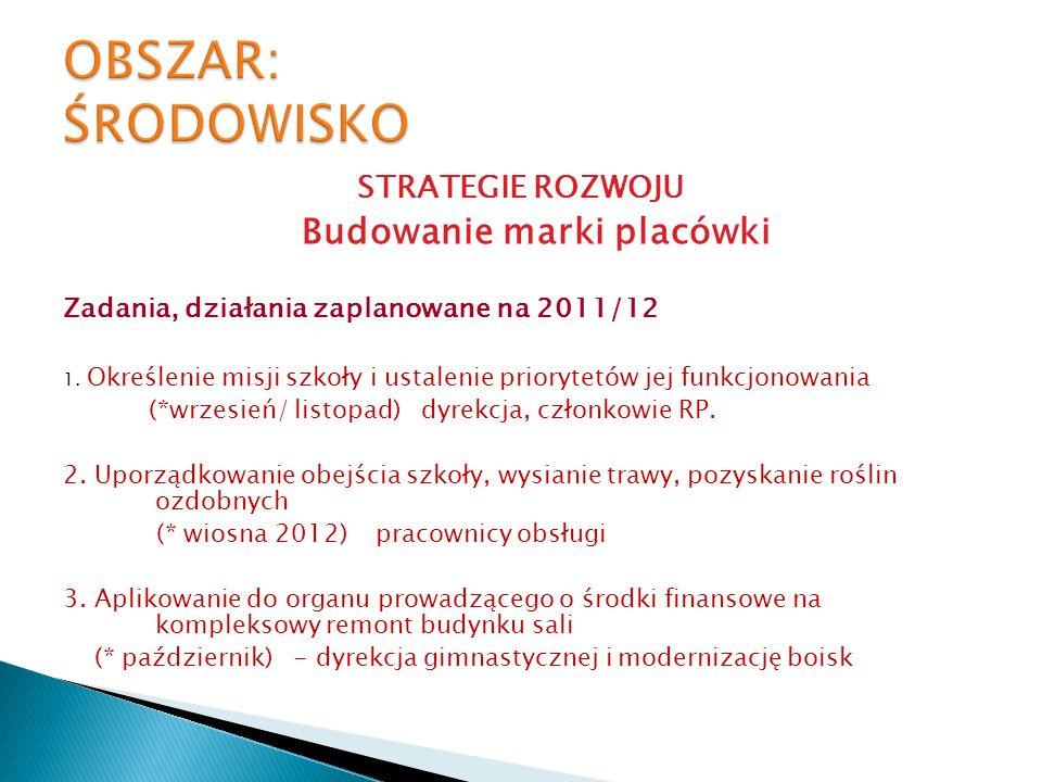 STRATEGIE ROZWOJU Budowanie marki placówki Zadania, działania zaplanowane na 2011/12 1. Określenie misji szkoły i ustalenie priorytetów jej funkcjonow