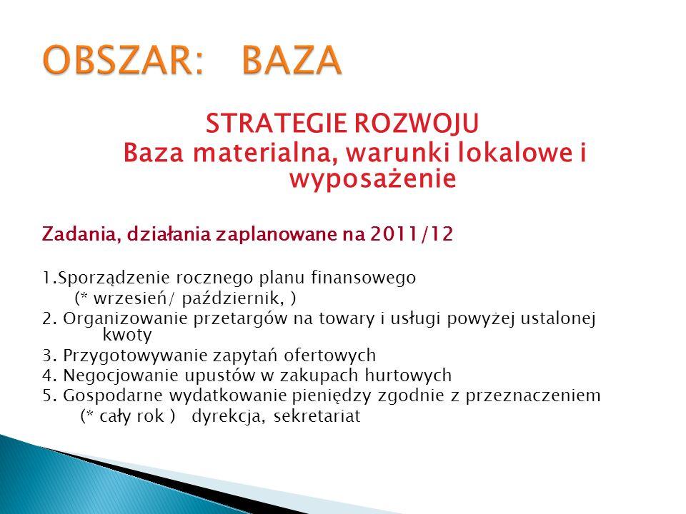 STRATEGIE ROZWOJU Baza materialna, warunki lokalowe i wyposażenie Zadania, działania zaplanowane na 2011/12 1.Sporządzenie rocznego planu finansowego