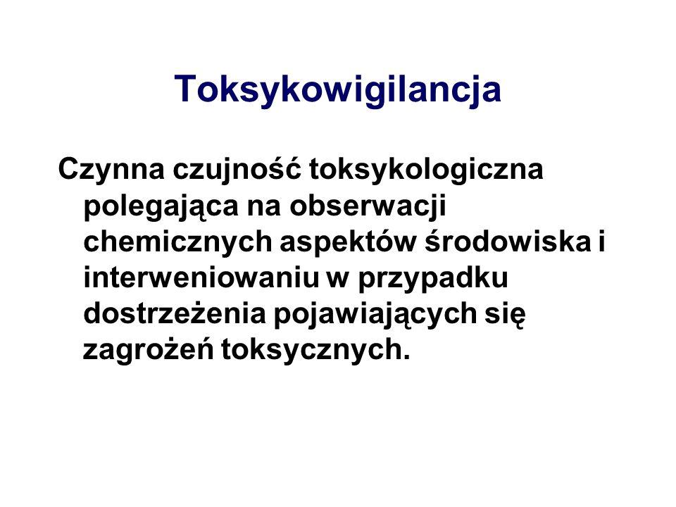 Toksykowigilancja Czynna czujność toksykologiczna polegająca na obserwacji chemicznych aspektów środowiska i interweniowaniu w przypadku dostrzeżenia
