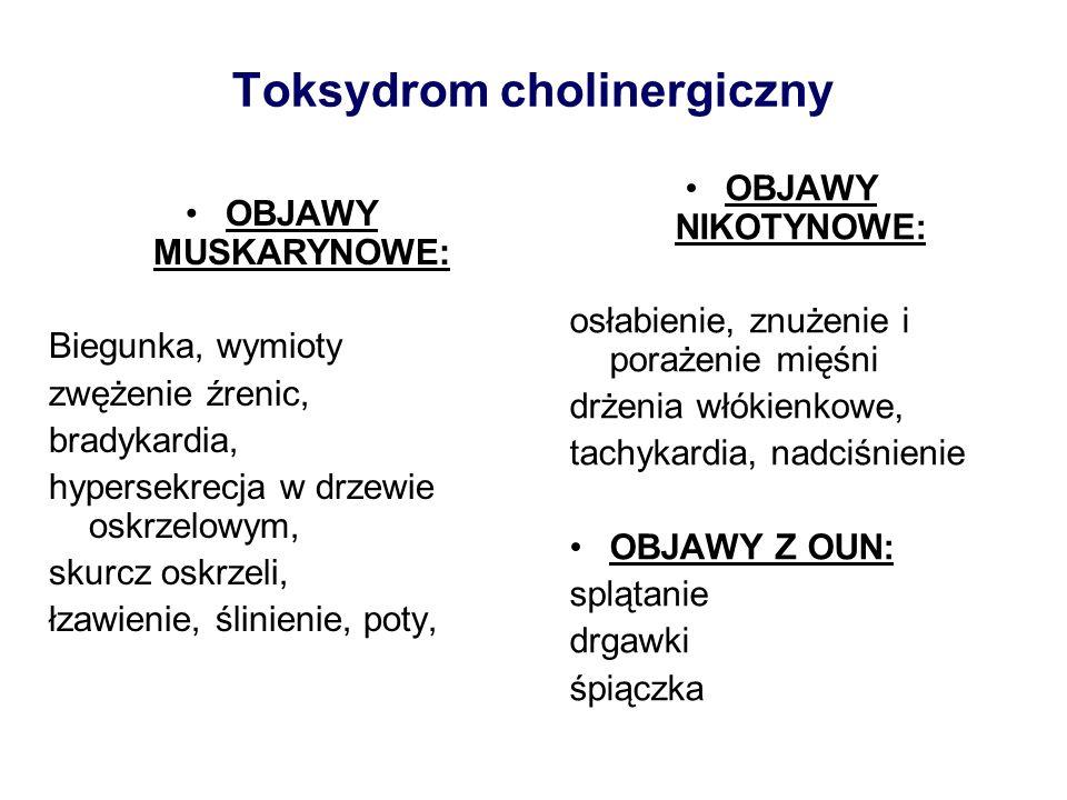 Toksydrom cholinergiczny OBJAWY MUSKARYNOWE: Biegunka, wymioty zwężenie źrenic, bradykardia, hypersekrecja w drzewie oskrzelowym, skurcz oskrzeli, łza