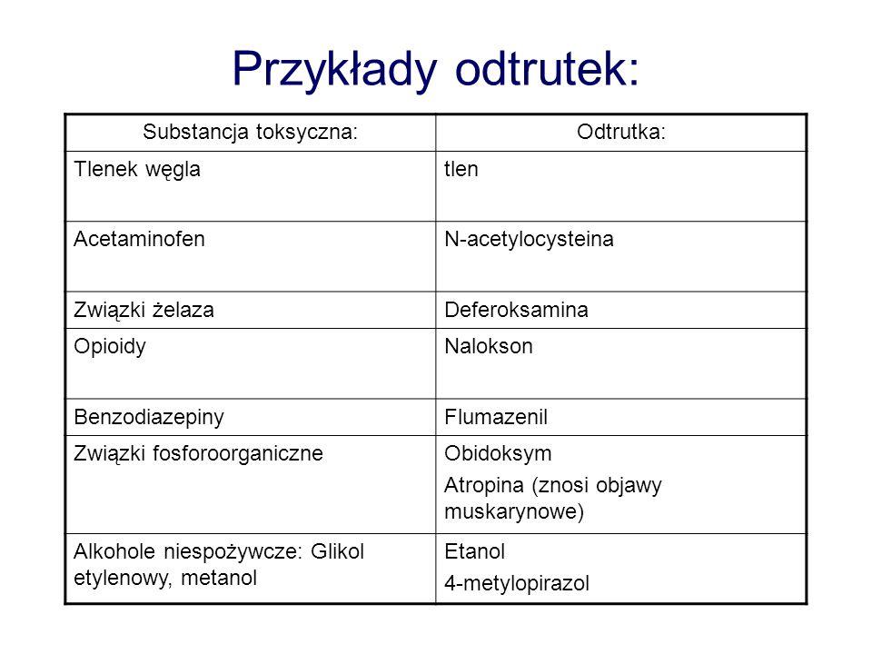 Przykłady odtrutek: Substancja toksyczna:Odtrutka: Tlenek węglatlen AcetaminofenN-acetylocysteina Związki żelazaDeferoksamina OpioidyNalokson Benzodia