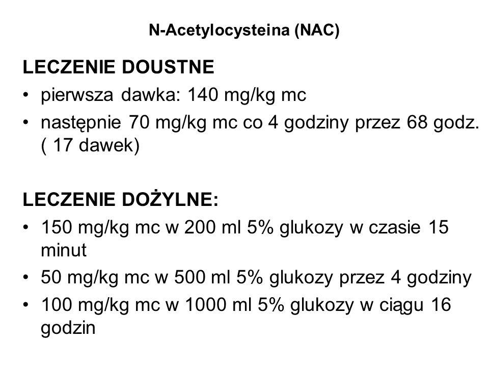 N-Acetylocysteina (NAC) LECZENIE DOUSTNE pierwsza dawka: 140 mg/kg mc następnie 70 mg/kg mc co 4 godziny przez 68 godz. ( 17 dawek) LECZENIE DOŻYLNE: