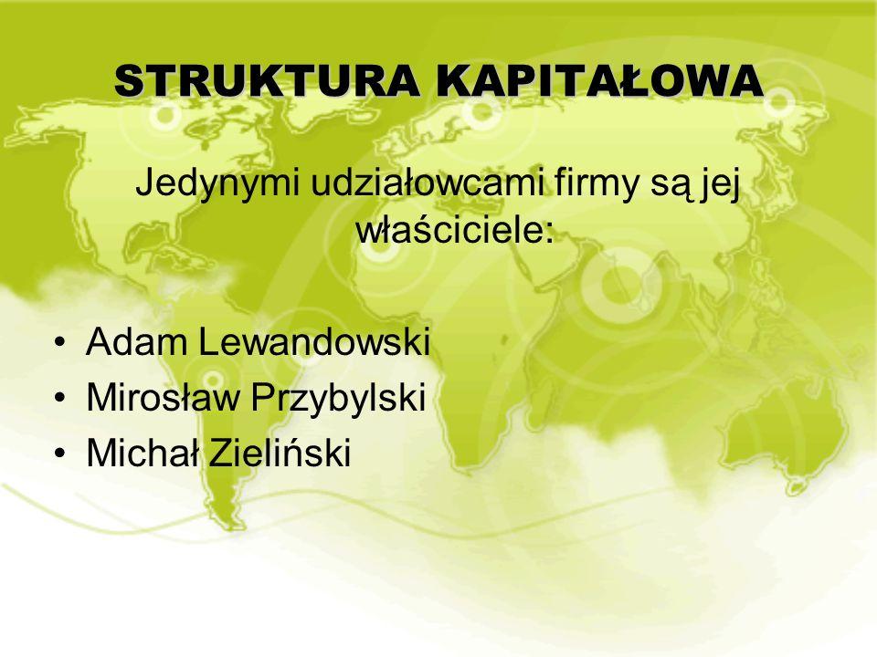 STRUKTURA KAPITAŁOWA Jedynymi udziałowcami firmy są jej właściciele: Adam Lewandowski Mirosław Przybylski Michał Zieliński