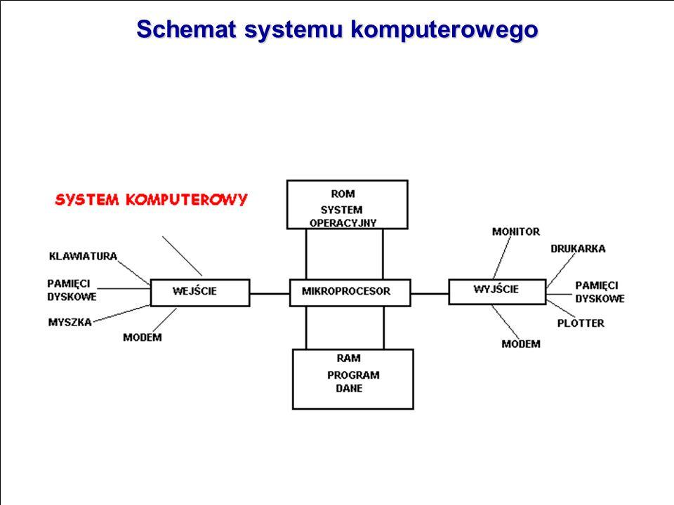 Definicja komputera Komputer – to uniwersalny system cyfrowy zdolny do wykonywania pewnego zbioru rozkazów (różnorodnych operacji elementarnych), w kt