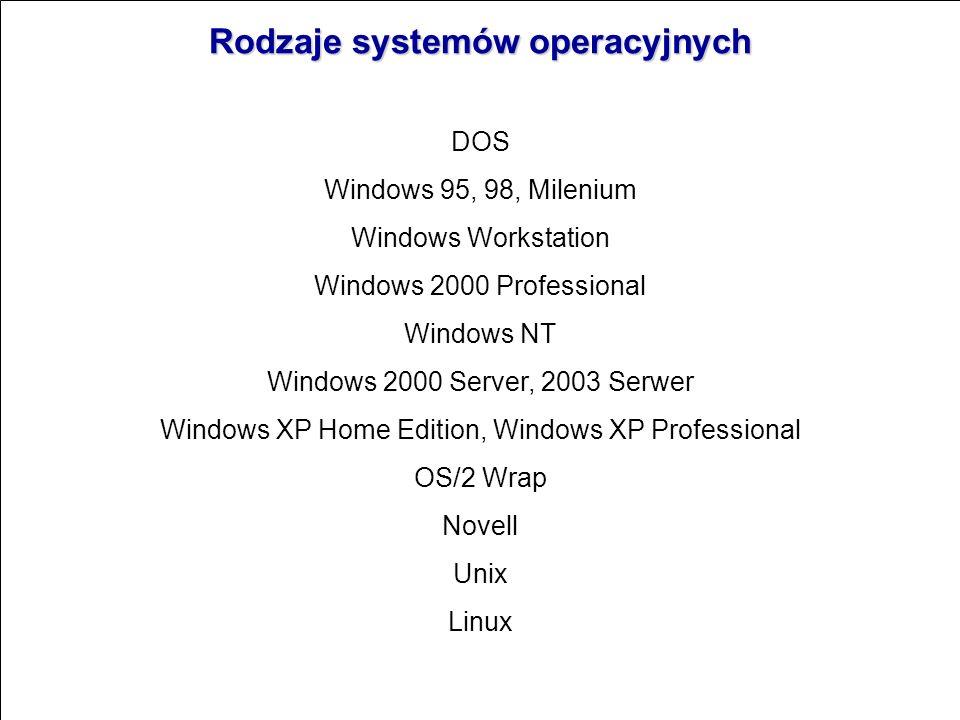 Podział systemów operacyjnych Pod względem sposobu komunikacji z użytkownikiem rozróżniamy: 1.systemy tekstowe - komunikujące się za pomocą wydawanych