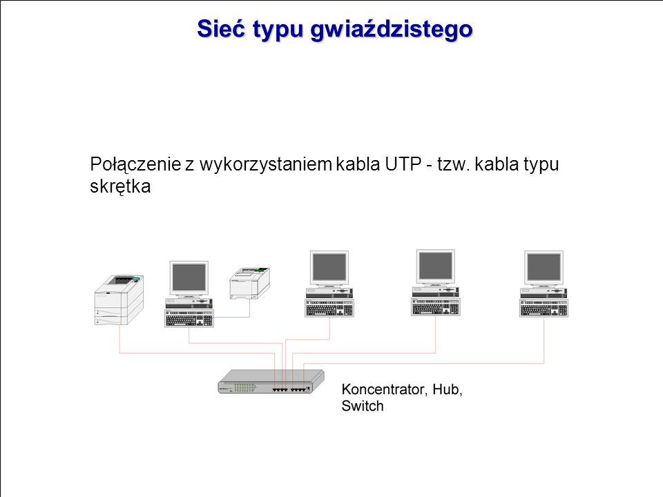 Połączenie z wykorzystaniem kabla współosiowego - tzw. kabla koncentrycznego Sieć typu szeregowego