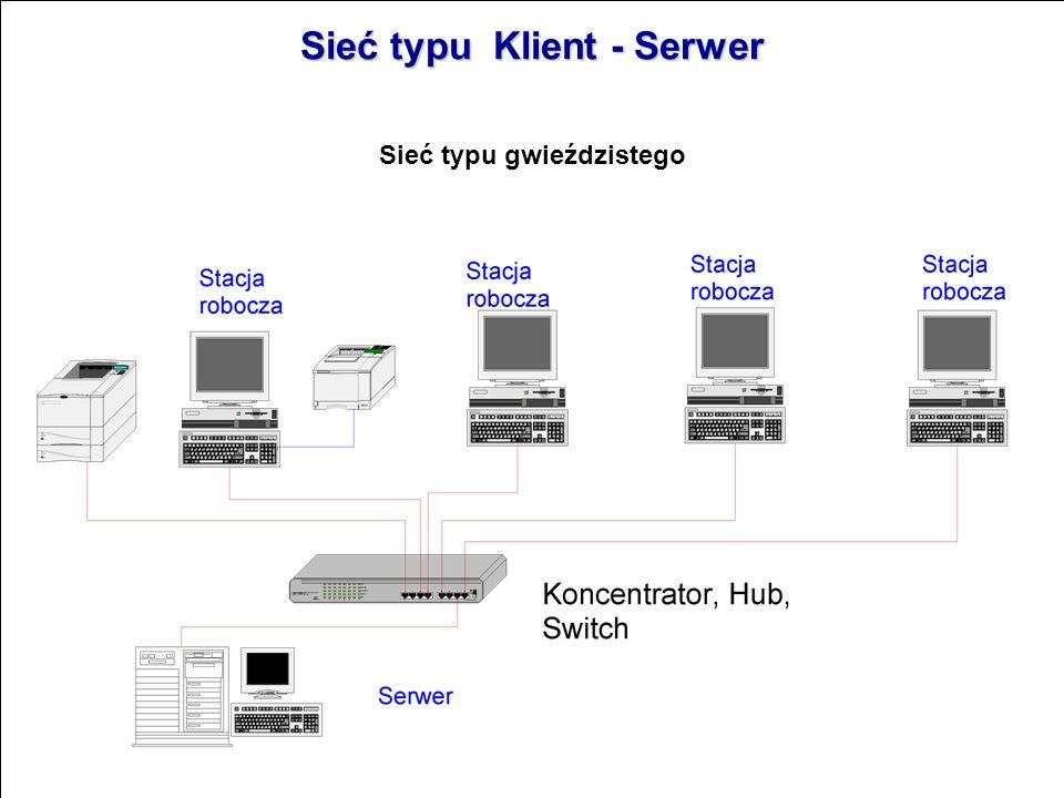 Sieć typu gwiaździstego Sieć równorzędna typu Peer to Peer