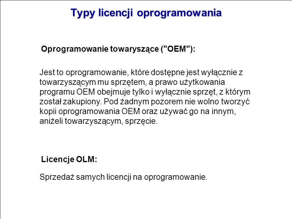 Typy licencji oprogramowania Oprogramowanie detaliczne (