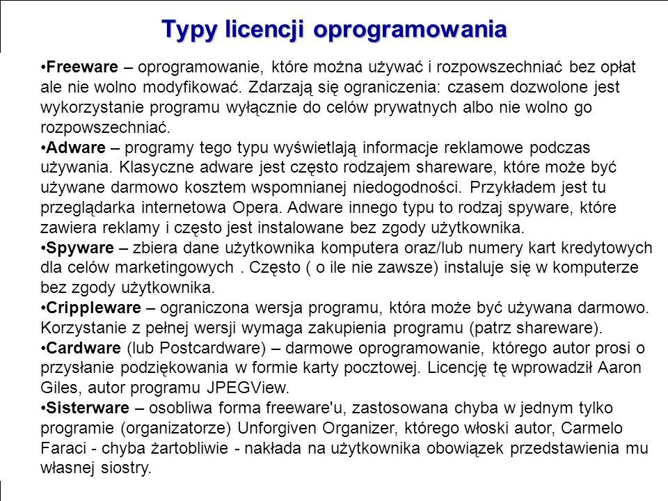Typy licencji oprogramowania Oprogramowanie towaryszące (