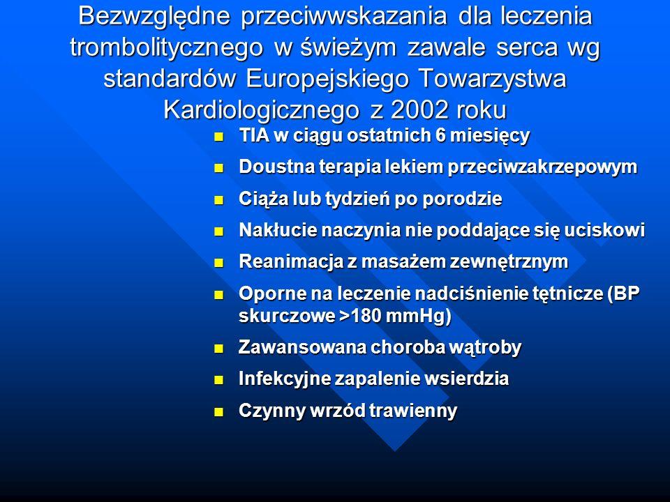 Bezwzględne przeciwwskazania dla leczenia trombolitycznego w świeżym zawale serca wg standardów Europejskiego Towarzystwa Kardiologicznego z 2002 roku TIA w ciągu ostatnich 6 miesięcy TIA w ciągu ostatnich 6 miesięcy Doustna terapia lekiem przeciwzakrzepowym Doustna terapia lekiem przeciwzakrzepowym Ciąża lub tydzień po porodzie Ciąża lub tydzień po porodzie Nakłucie naczynia nie poddające się uciskowi Nakłucie naczynia nie poddające się uciskowi Reanimacja z masażem zewnętrznym Reanimacja z masażem zewnętrznym Oporne na leczenie nadciśnienie tętnicze (BP skurczowe >180 mmHg) Oporne na leczenie nadciśnienie tętnicze (BP skurczowe >180 mmHg) Zawansowana choroba wątroby Zawansowana choroba wątroby Infekcyjne zapalenie wsierdzia Infekcyjne zapalenie wsierdzia Czynny wrzód trawienny Czynny wrzód trawienny