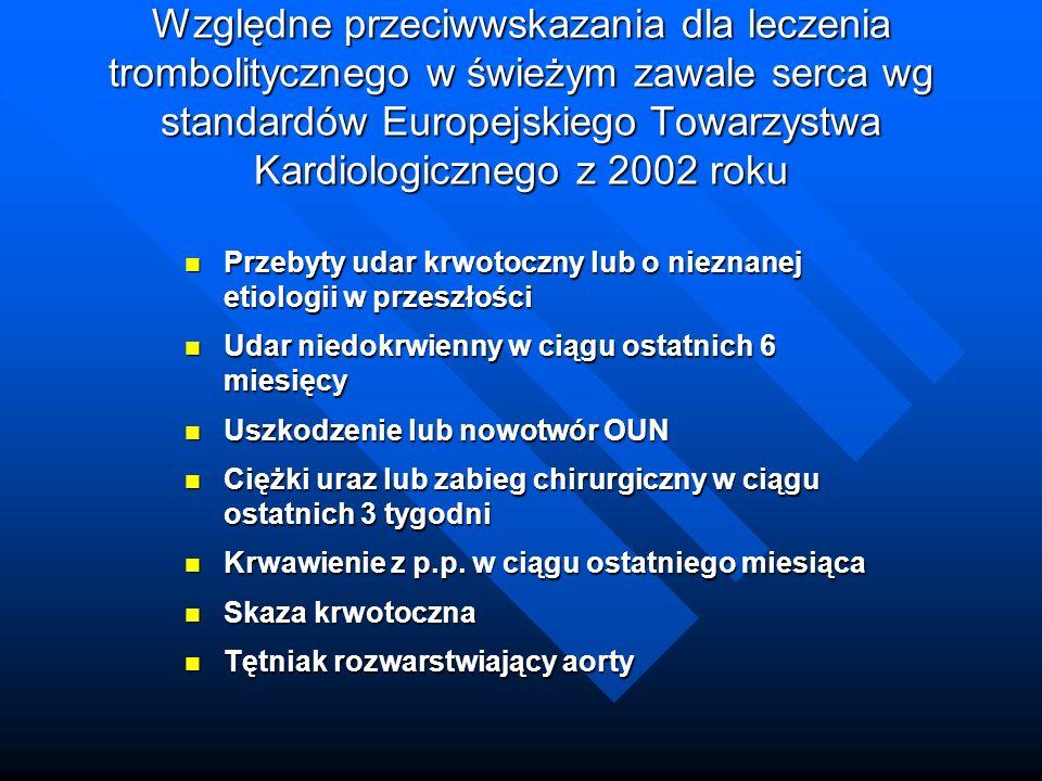 Względne przeciwwskazania dla leczenia trombolitycznego w świeżym zawale serca wg standardów Europejskiego Towarzystwa Kardiologicznego z 2002 roku Przebyty udar krwotoczny lub o nieznanej etiologii w przeszłości Przebyty udar krwotoczny lub o nieznanej etiologii w przeszłości Udar niedokrwienny w ciągu ostatnich 6 miesięcy Udar niedokrwienny w ciągu ostatnich 6 miesięcy Uszkodzenie lub nowotwór OUN Uszkodzenie lub nowotwór OUN Ciężki uraz lub zabieg chirurgiczny w ciągu ostatnich 3 tygodni Ciężki uraz lub zabieg chirurgiczny w ciągu ostatnich 3 tygodni Krwawienie z p.p.