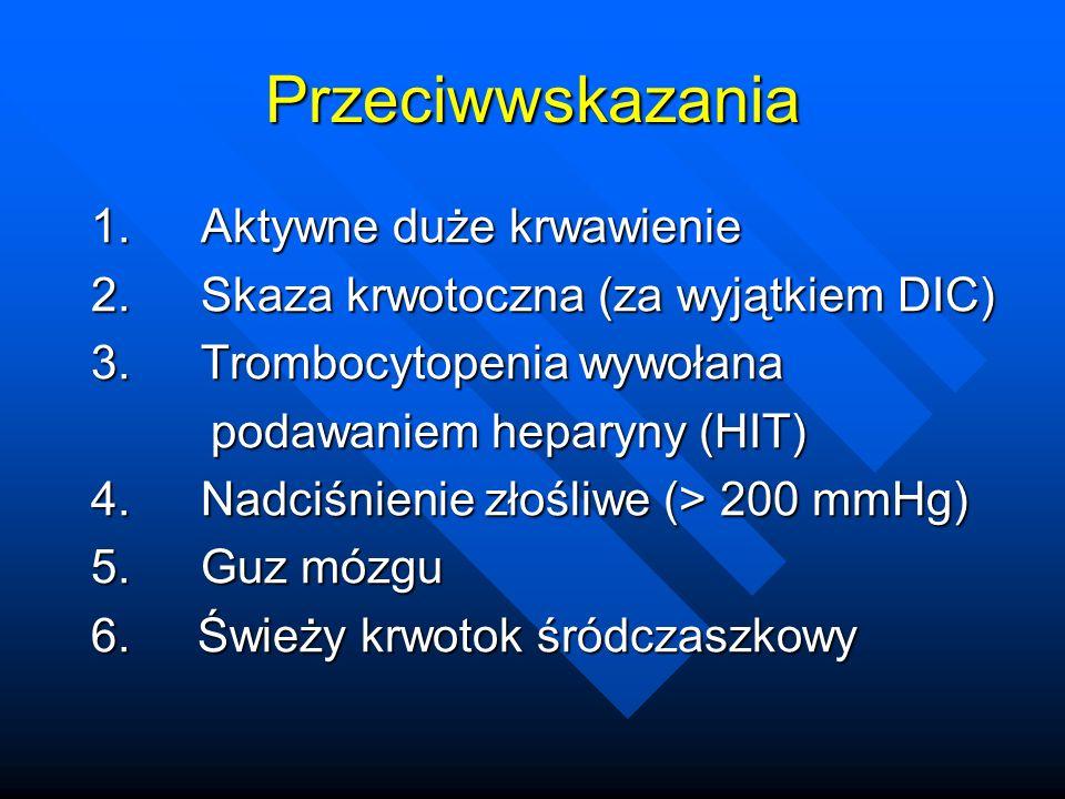 Przeciwwskazania 1. Aktywne duże krwawienie 2. Skaza krwotoczna (za wyjątkiem DIC) 3. Trombocytopenia wywołana podawaniem heparyny (HIT) podawaniem he