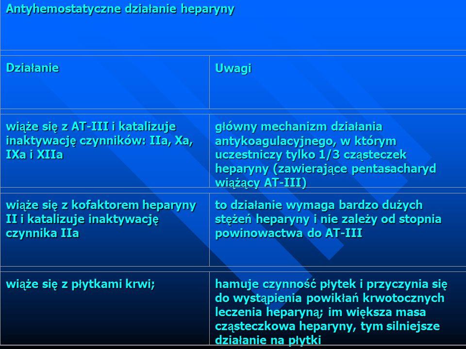 Antyhemostatyczne dzia ł anie heparyny Dzia ł anie Uwagi wi ąż e si ę z AT-III i katalizuje inaktywacj ę czynników: IIa, Xa, IXa i XIIa g ł ówny mecha