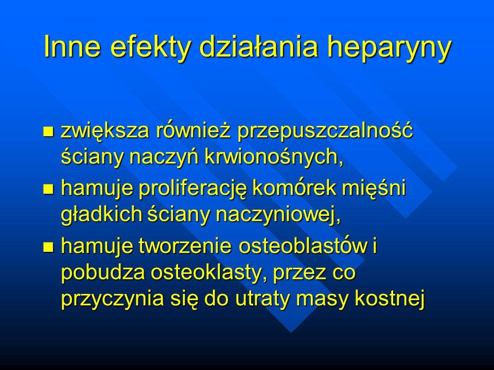 Inne efekty działania heparyny zwiększa r ó wnież przepuszczalność ściany naczyń krwionośnych, zwiększa r ó wnież przepuszczalność ściany naczyń krwionośnych, hamuje proliferację kom ó rek mięśni gładkich ściany naczyniowej, hamuje proliferację kom ó rek mięśni gładkich ściany naczyniowej, hamuje tworzenie osteoblast ó w i pobudza osteoklasty, przez co przyczynia się do utraty masy kostnej hamuje tworzenie osteoblast ó w i pobudza osteoklasty, przez co przyczynia się do utraty masy kostnej