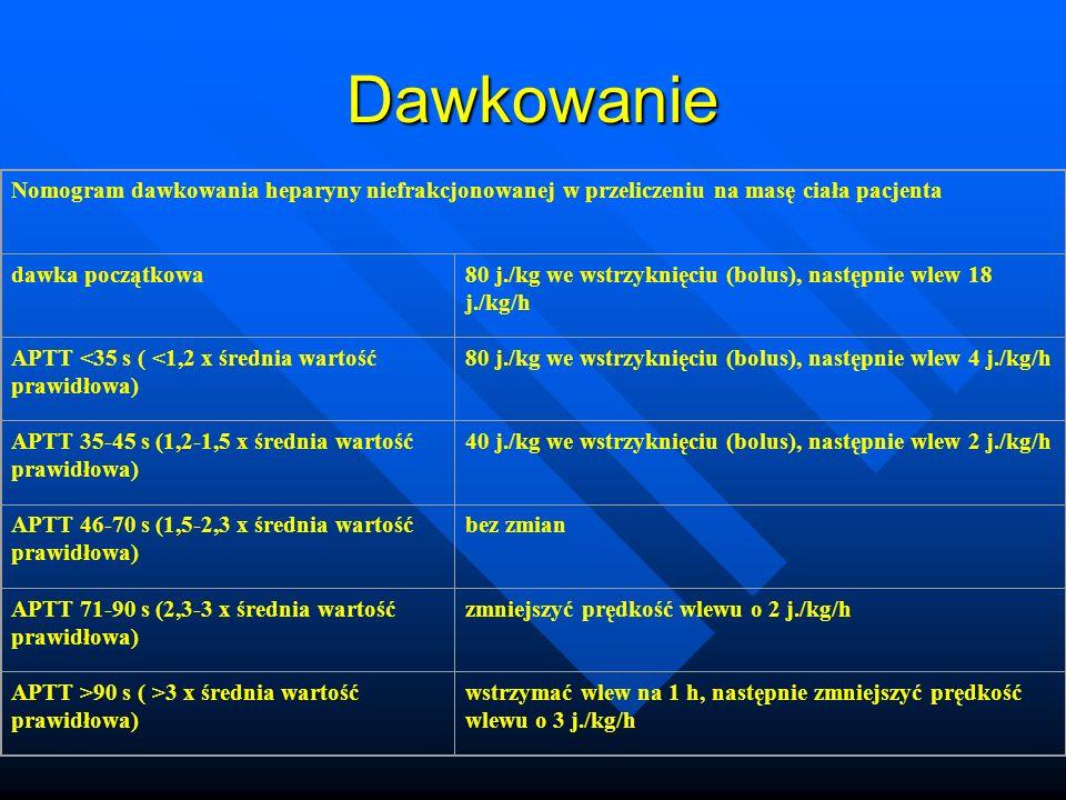 Dawkowanie Nomogram dawkowania heparyny niefrakcjonowanej w przeliczeniu na masę ciała pacjenta dawka początkowa80 j./kg we wstrzyknięciu (bolus), następnie wlew 18 j./kg/h APTT <35 s ( <1,2 x średnia wartość prawidłowa) 80 j./kg we wstrzyknięciu (bolus), następnie wlew 4 j./kg/h APTT 35-45 s (1,2-1,5 x średnia wartość prawidłowa) 40 j./kg we wstrzyknięciu (bolus), następnie wlew 2 j./kg/h APTT 46-70 s (1,5-2,3 x średnia wartość prawidłowa) bez zmian APTT 71-90 s (2,3-3 x średnia wartość prawidłowa) zmniejszyć prędkość wlewu o 2 j./kg/h APTT >90 s ( >3 x średnia wartość prawidłowa) wstrzymać wlew na 1 h, następnie zmniejszyć prędkość wlewu o 3 j./kg/h