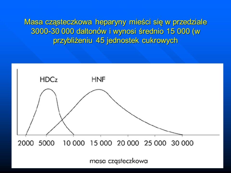 Antyhemostatyczne działanie heparyny (cd) Poprzez inaktywację trombiny heparyna hamuje nie tylko tworzenie fibryny, ale r ó wnież zależną od trombiny aktywację czynnika V i czynnika VIII.