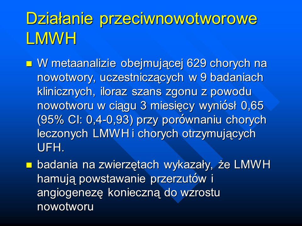 Działanie przeciwnowotworowe LMWH W metaanalizie obejmującej 629 chorych na nowotwory, uczestniczących w 9 badaniach klinicznych, iloraz szans zgonu z powodu nowotworu w ciągu 3 miesięcy wyni ó sł 0,65 (95% CI: 0,4-0,93) przy por ó wnaniu chorych leczonych LMWH i chorych otrzymujących UFH.