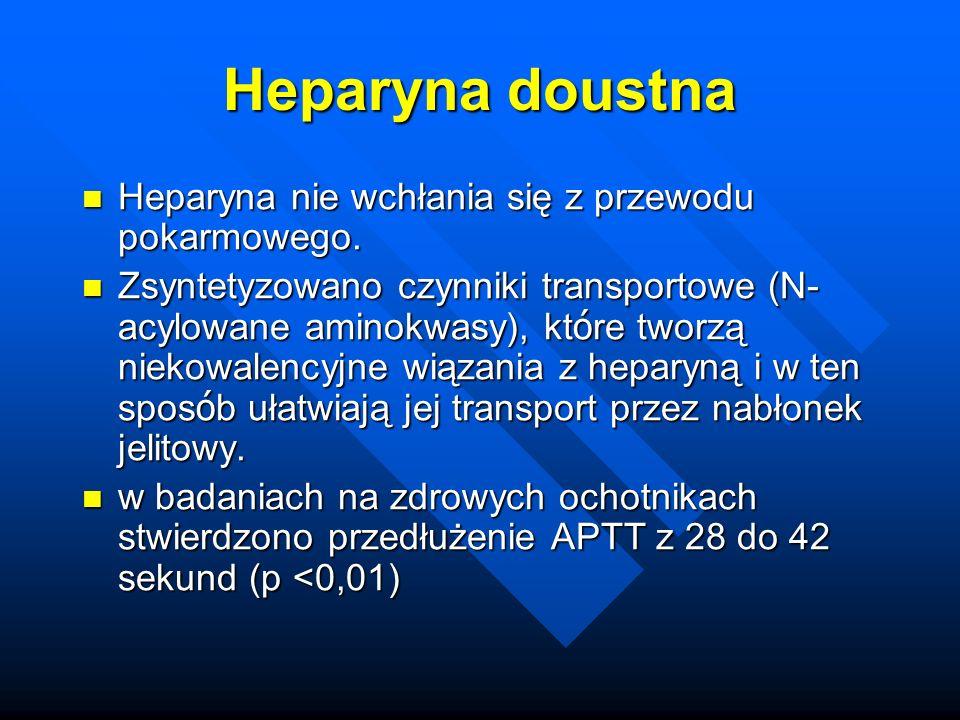 Heparyna doustna Heparyna nie wchłania się z przewodu pokarmowego. Heparyna nie wchłania się z przewodu pokarmowego. Zsyntetyzowano czynniki transport