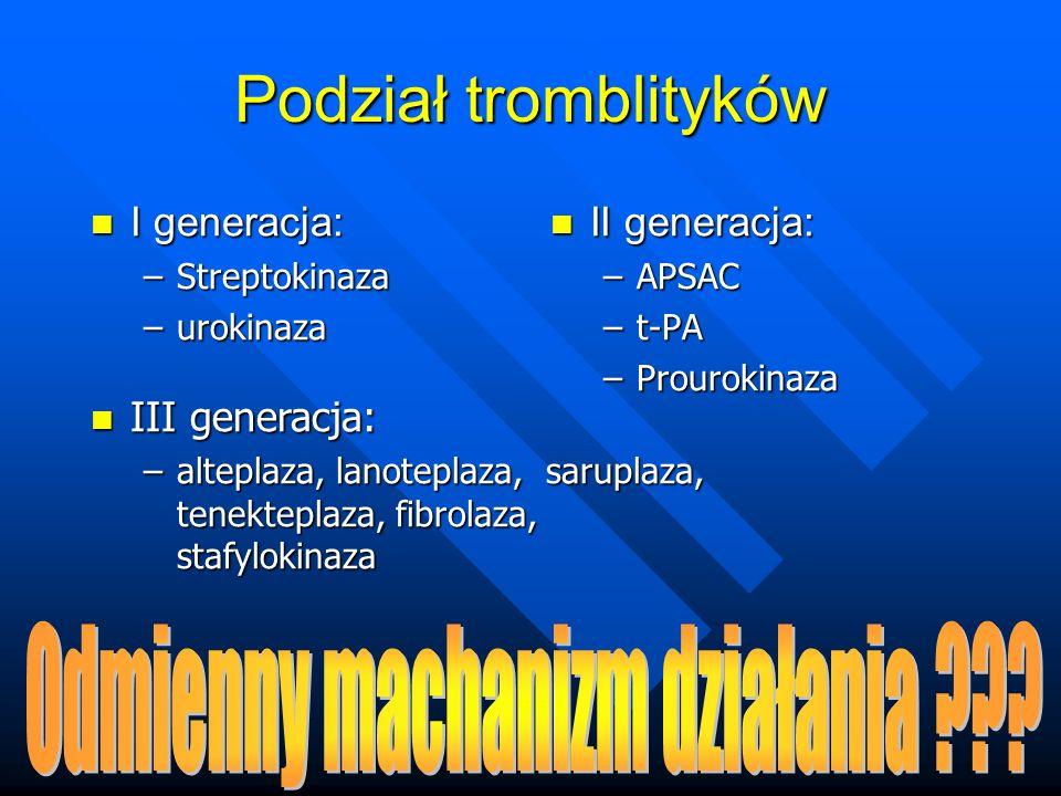 Podział tromblityków I generacja: I generacja: –Streptokinaza –urokinaza II generacja: II generacja: – APSAC – t-PA – Prourokinaza III generacja: III generacja: –alteplaza, lanoteplaza, saruplaza, tenekteplaza, fibrolaza, stafylokinaza
