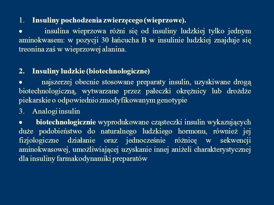 1. Insuliny pochodzenia zwierzęcego (wieprzowe). insulina wieprzowa różni się od insuliny ludzkiej tylko jednym aminokwasem: w pozycji 30 łańcucha B w