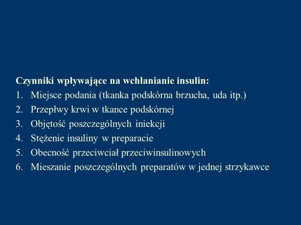 Czynniki wpływające na wchłanianie insulin: 1. Miejsce podania (tkanka podskórna brzucha, uda itp.) 2. Przepłwy krwi w tkance podskórnej 3. Objętość p