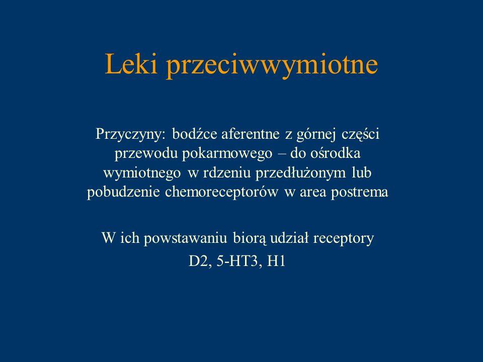 Leki przeciwwymiotne Przyczyny: bodźce aferentne z górnej części przewodu pokarmowego – do ośrodka wymiotnego w rdzeniu przedłużonym lub pobudzenie ch