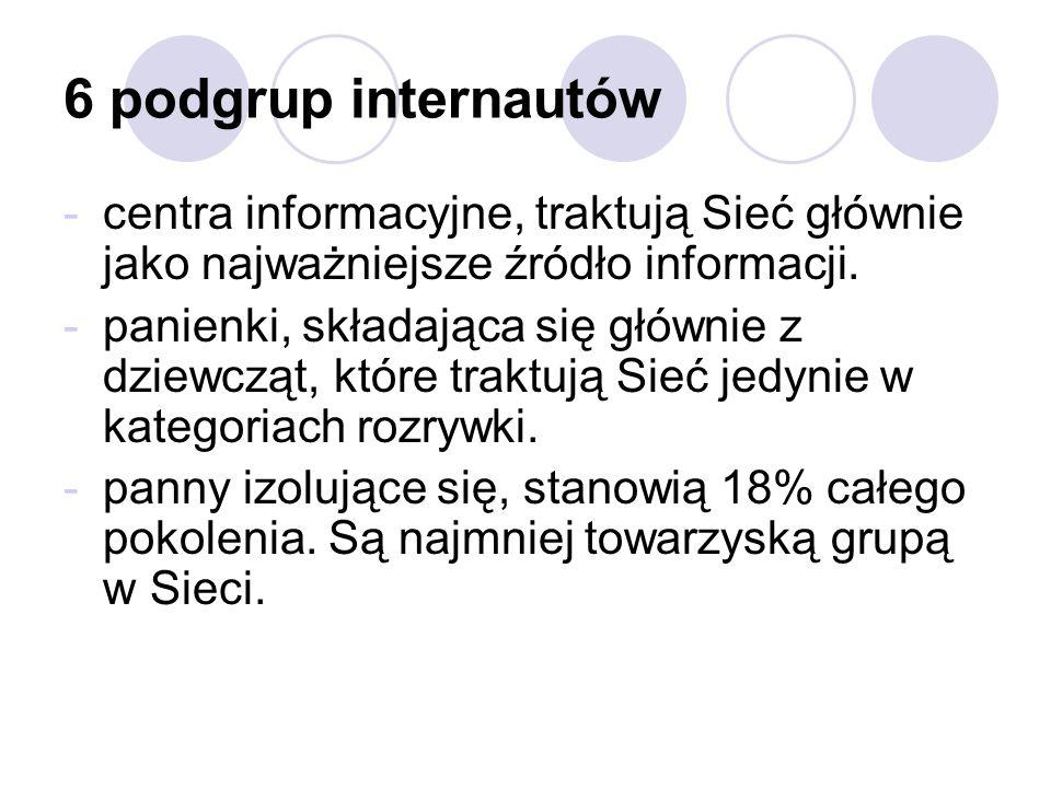 6 podgrup internautów -centra informacyjne, traktują Sieć głównie jako najważniejsze źródło informacji. -panienki, składająca się głównie z dziewcząt,