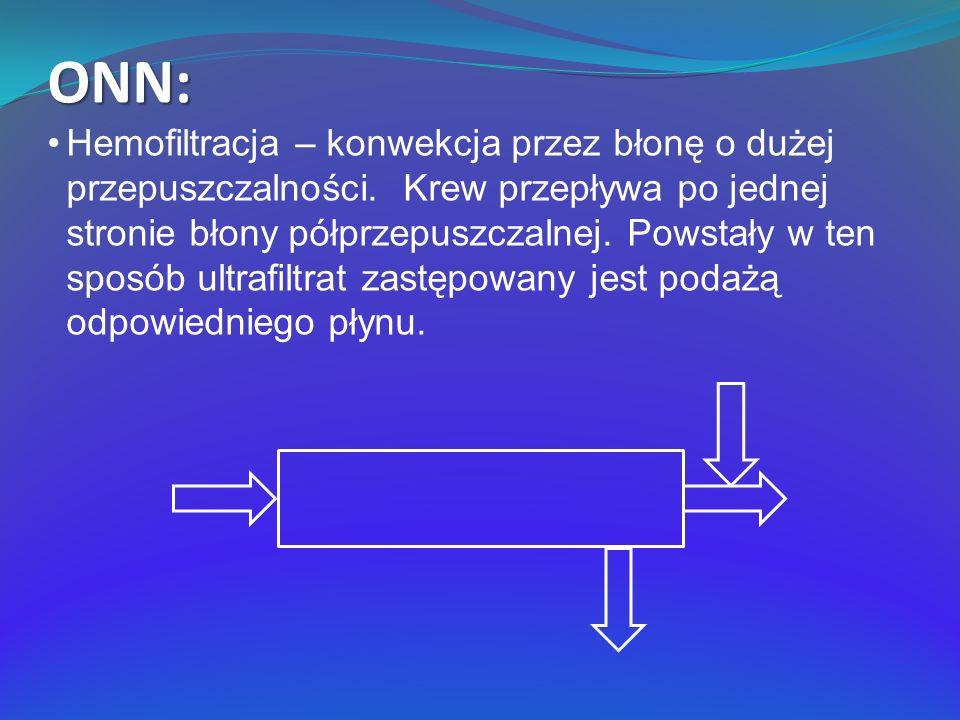 ONN: Hemofiltracja – konwekcja przez błonę o dużej przepuszczalności. Krew przepływa po jednej stronie błony półprzepuszczalnej. Powstały w ten sposób