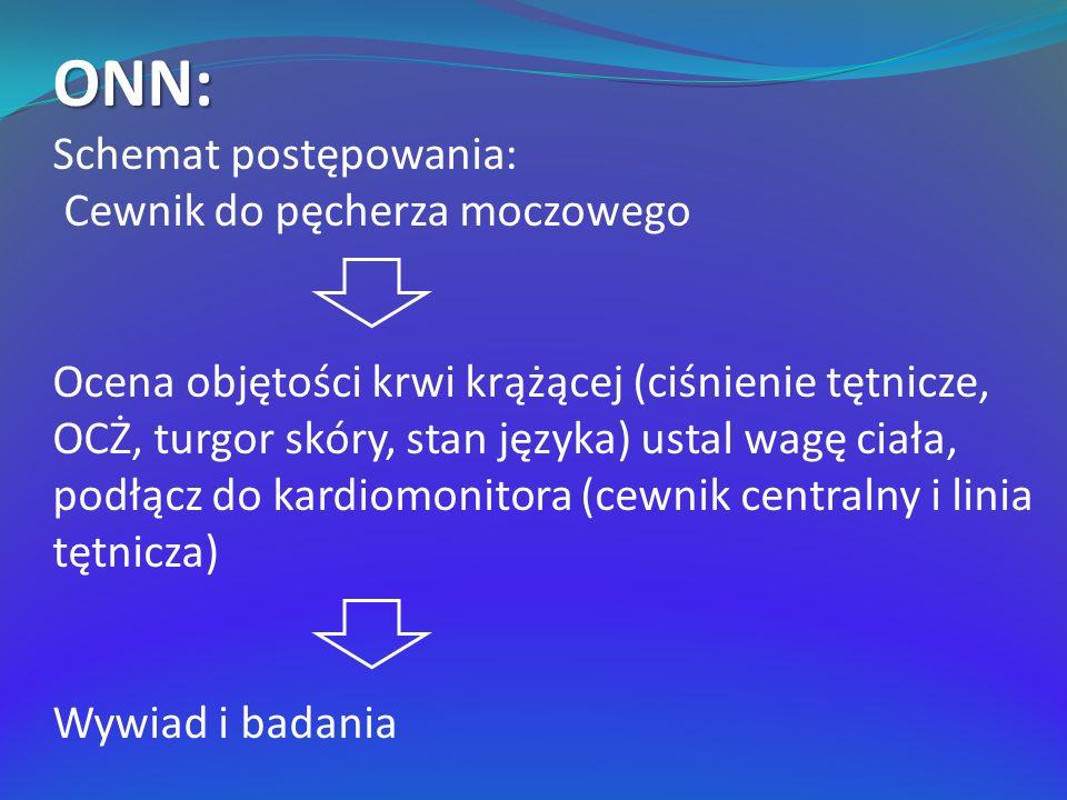 ONN: Schemat postępowania: Cewnik do pęcherza moczowego Ocena objętości krwi krążącej (ciśnienie tętnicze, OCŻ, turgor skóry, stan języka) ustal wagę