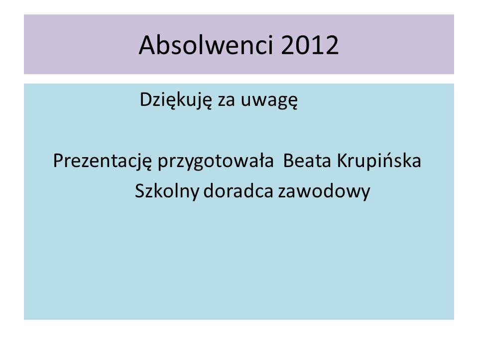 Absolwenci 2012 Dziękuję za uwagę Prezentację przygotowała Beata Krupińska Szkolny doradca zawodowy