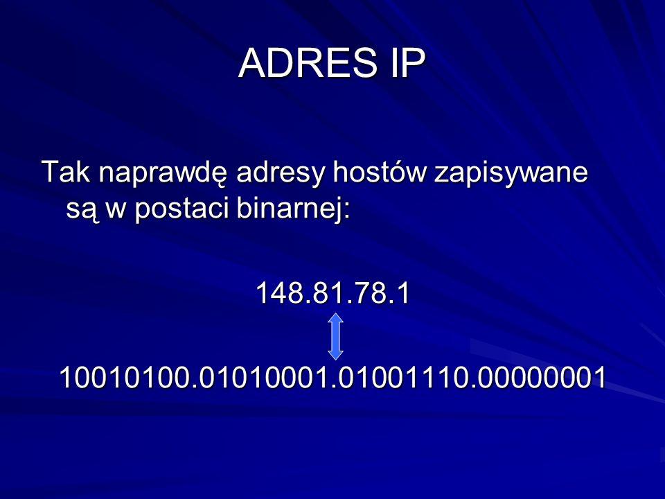 ADRES IP Tak naprawdę adresy hostów zapisywane są w postaci binarnej: 148.81.78.1 10010100.01010001.01001110.00000001