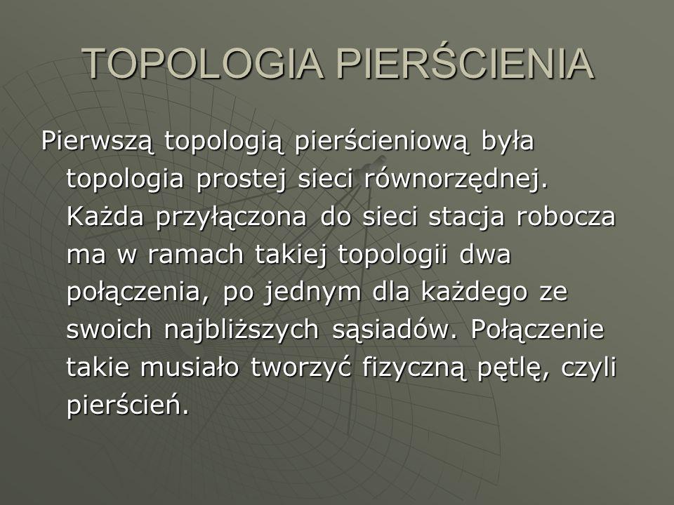 TOPOLOGIA PIERŚCIENIA Pierwszą topologią pierścieniową była topologia prostej sieci równorzędnej. Każda przyłączona do sieci stacja robocza ma w ramac