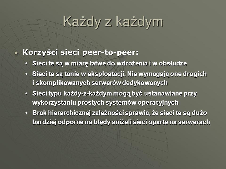 Każdy z każdym Korzyści sieci peer-to-peer: Korzyści sieci peer-to-peer: Sieci te są w miarę łatwe do wdrożenia i w obsłudzeSieci te są w miarę łatwe