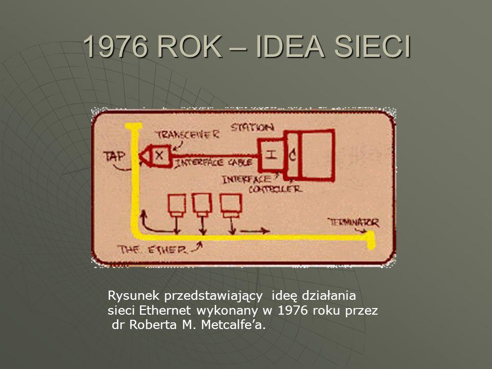 1976 ROK – IDEA SIECI Rysunek przedstawiający ideę działania sieci Ethernet wykonany w 1976 roku przez dr Roberta M.