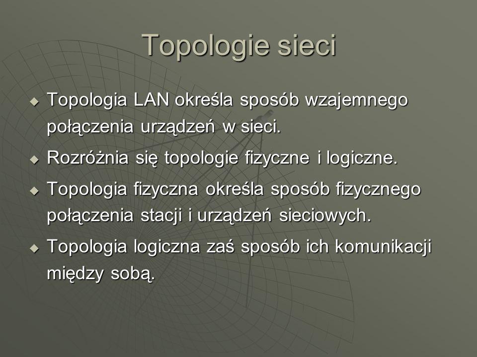 Topologie sieci Topologia LAN określa sposób wzajemnego połączenia urządzeń w sieci.