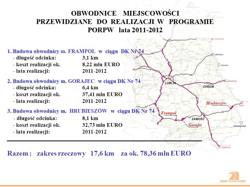 Układ docelowy dróg ekspresowych na terenie woj.