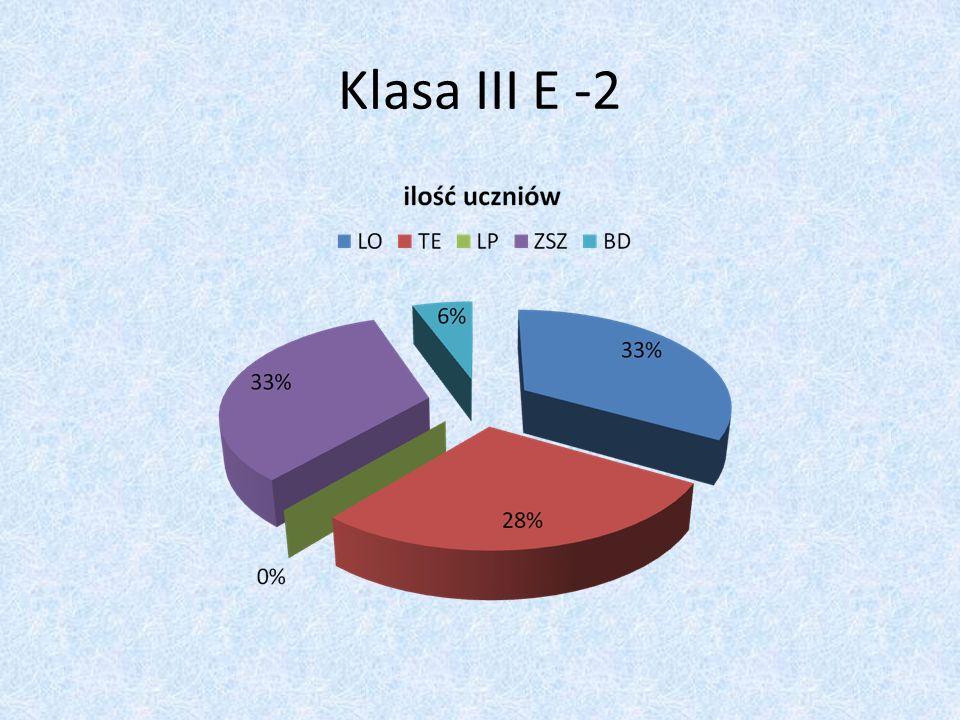 Klasa III E -2