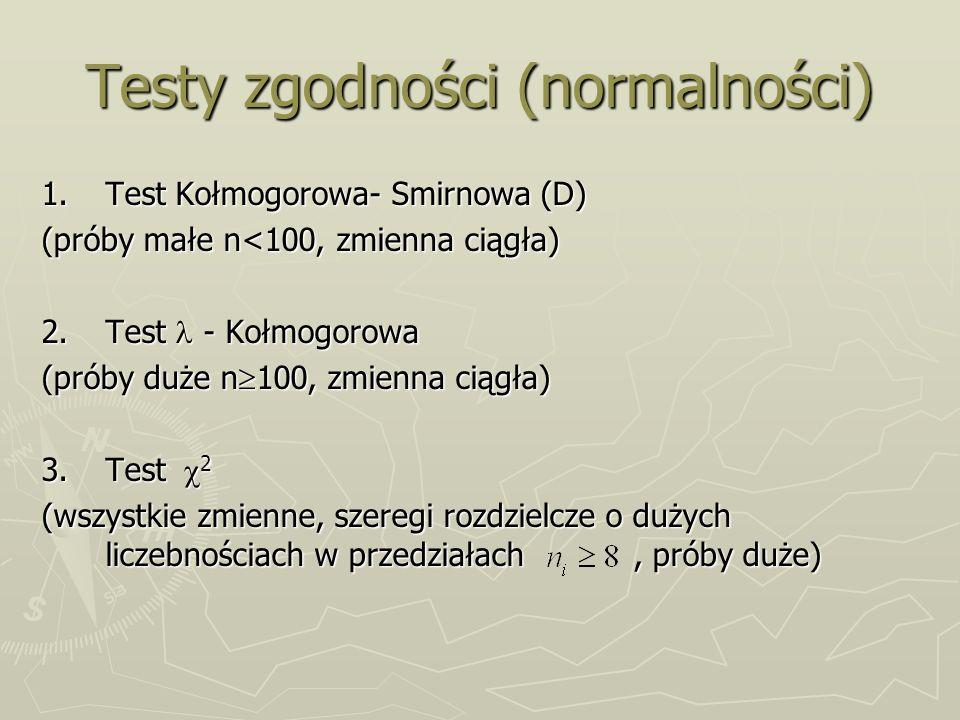 Testy zgodności (normalności) 1.Test Kołmogorowa- Smirnowa (D) (próby małe n<100, zmienna ciągła) 2. Test - Kołmogorowa (próby duże n 100, zmienna cią