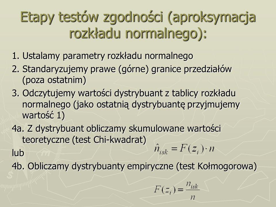Etapy testów zgodności (aproksymacja rozkładu normalnego): 1. Ustalamy parametry rozkładu normalnego 2. Standaryzujemy prawe (górne) granice przedział
