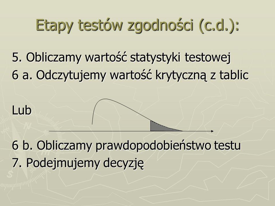 Etapy testów zgodności (c.d.): 5. Obliczamy wartość statystyki testowej 6 a. Odczytujemy wartość krytyczną z tablic Lub 6 b. Obliczamy prawdopodobieńs