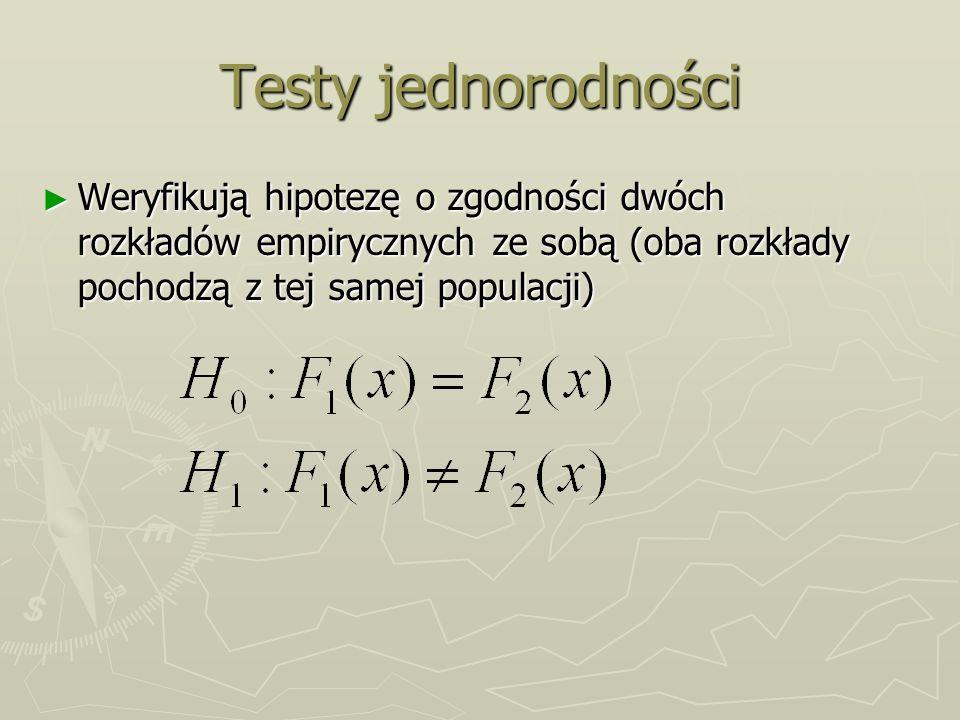 Testy jednorodności Weryfikują hipotezę o zgodności dwóch rozkładów empirycznych ze sobą (oba rozkłady pochodzą z tej samej populacji) Weryfikują hipo
