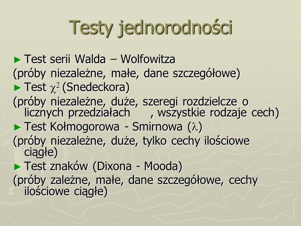 Testy jednorodności Test serii Walda – Wolfowitza Test serii Walda – Wolfowitza (próby niezależne, małe, dane szczegółowe) Test 2 (Snedeckora) Test 2