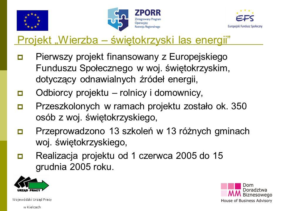 5 Projekt Wierzba – świętokrzyski las energii Pierwszy projekt finansowany z Europejskiego Funduszu Społecznego w woj.