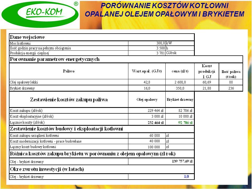EKO –KOM® sp.z o.o. 91-431 Łódź ul. Św.