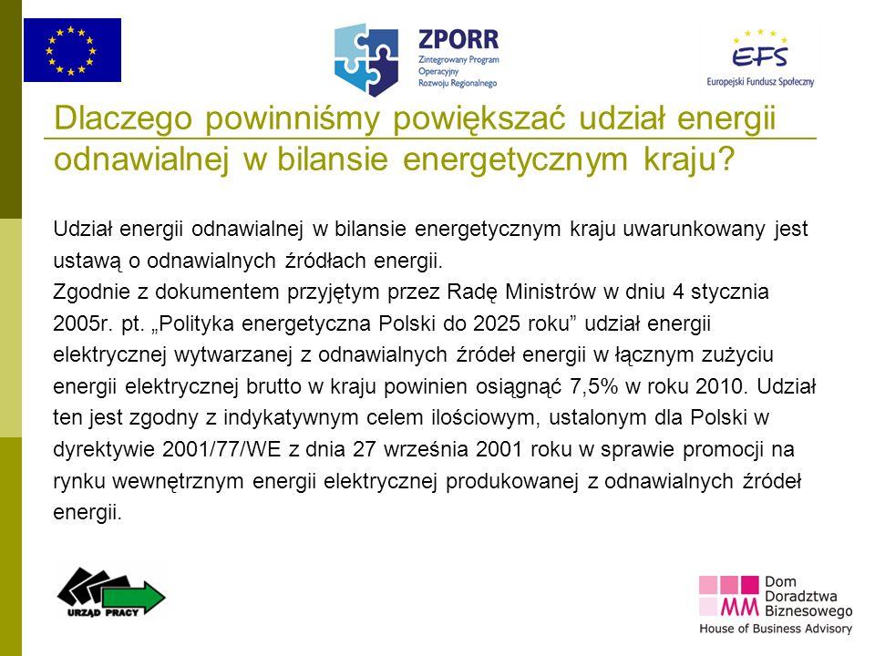 13 Dlaczego powinniśmy powiększać udział energii odnawialnej w bilansie energetycznym kraju? Udział energii odnawialnej w bilansie energetycznym kraju
