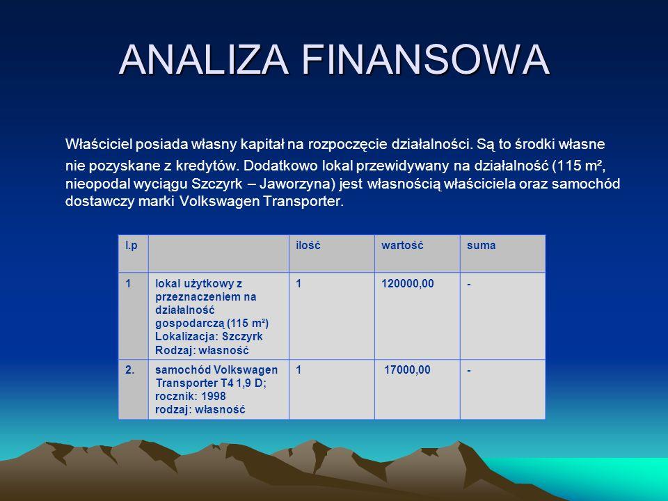 ANALIZA FINANSOWA Właściciel posiada własny kapitał na rozpoczęcie działalności. Są to środki własne nie pozyskane z kredytów. Dodatkowo lokal przewid